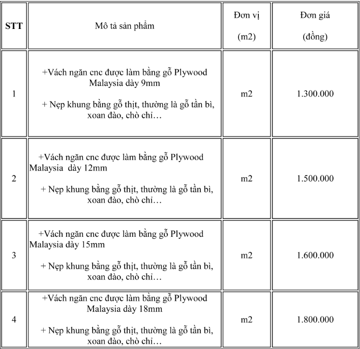 bảng giá vách ngăn gỗ CNC